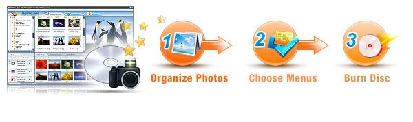 Key Features of Photo DVD Slideshow Maker
