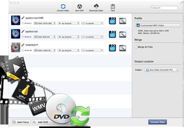 Any Video Converter for Mac - Mac Video Converter, convert between