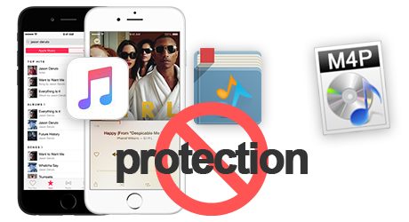 Legally Remove DRM from Apple Music, Audiobooks and M4P Music